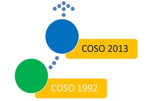 Kiểm soát nội bộ theo chuẩn COSO 2013